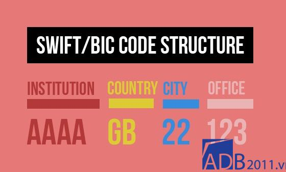 acb swift code