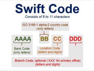 swift code của bidv