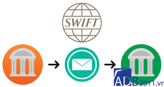 swift code vietcombank hanoi là gì