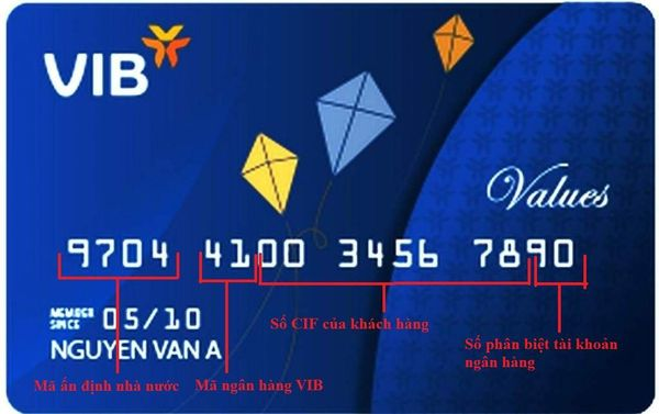 số id thẻ ngân hàng là gì